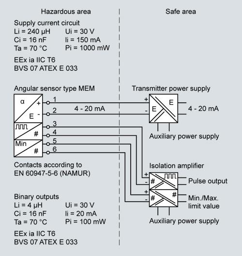 схема подключения датчика расхода с импульсным выходом - Практическая схемотехника.